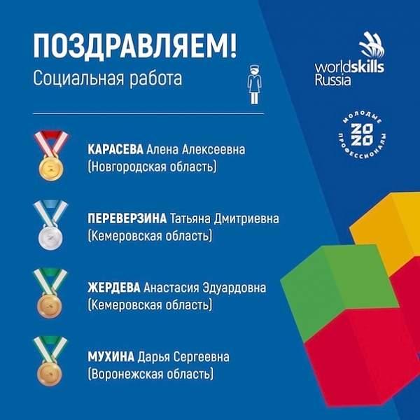 У Новгородской области — первое ЗОЛОТО в истории участия региона в чемпионате Worldskills Russia!