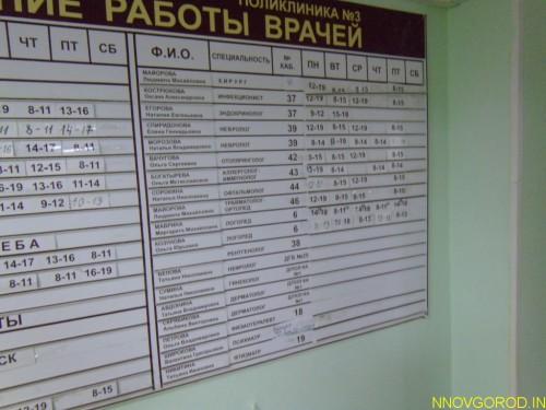 Отзывы о педиатрах детской областной больницы